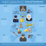 Crime and Punishment Infographics Stock Photos