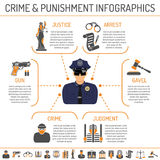 Crime and Punishment infographics Royalty Free Stock Photography