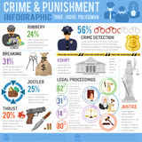 Crime and Punishment Infographics Stock Image