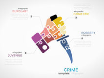 Crime Royalty Free Stock Images