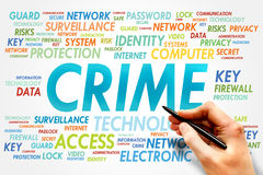 Crime Stock Photography