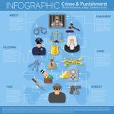 Crimen y castigo Infographics Fotos de archivo