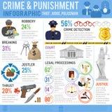 Crimen y castigo Infographics Imagen de archivo
