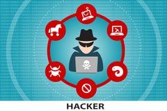 Criminal cibernético irreconocible del pirata informático de ordenador stock de ilustración
