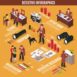 Criminal Investigator Infographic Concept Royalty Free Stock Images