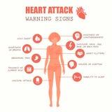 Crise cardiaque, la maladie de femme illustration de vecteur