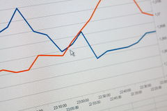 Crise financière Espagne. Tableau de diagramme financier Images libres de droits