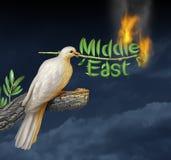 Crise globale de Moyen-Orient Image stock