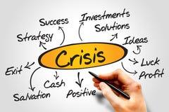 crisis Stock Fotografie