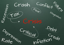 Crisis chalkboard Stock Images