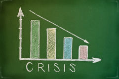 Crisis chart Royalty Free Stock Photos