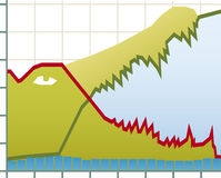 Crisis chart Stock Image