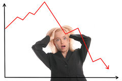 crisis financial Στοκ εικόνα με δικαίωμα ελεύθερης χρήσης