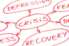 Crisis Flow Chart Red Stock Photo