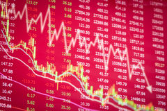 Crisis stock market concept,downturn of red graph Stock Image