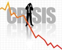 Crisis stress Royalty Free Stock Photos