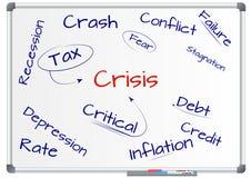 Crisis whiteboard Royalty-vrije Stock Fotografie