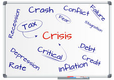 Crisis whiteboard Royalty Free Stock Photography