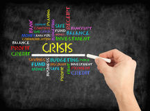 CRISIS word cloud, business concept on chalkboard Stock Photography
