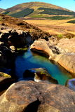 Fairy pools. Cristal clear water of Fairy pools waterfall Royalty Free Stock Photos