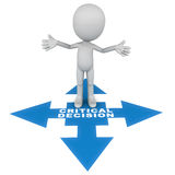 Critical decision. Concept, little 3d man thinking on arrows going in all four directions with text on floor, white background royalty free illustration