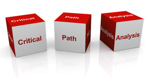 Critical path analysis Royalty Free Stock Photo