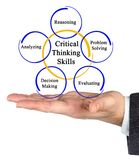 Critical Thinking Skills. Man presenting Critical Thinking Skills stock photography