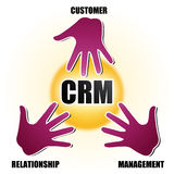 CRM Fotos de Stock