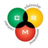 CRM Stockfoto