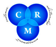 CRM Stock Images