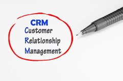 CRM - Business Concept Royalty Free Stock Photo