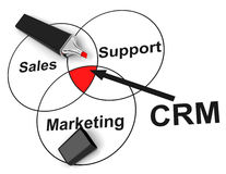 Crm concept Stock Photography