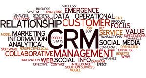 CRM Concept Word Cloud. A Wordcloud showing many Tags of a Topic Royalty Free Stock Photography