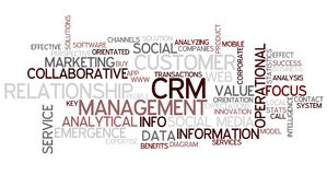 CRM Concept Word Cloud. A Wordcloud showing many Tags of a Topic Royalty Free Stock Images