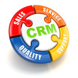 CRM. Concepto del márketing de la relación del cliente. ilustración del vector