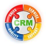 CRM. Concepto del márketing de la relación del cliente. stock de ilustración