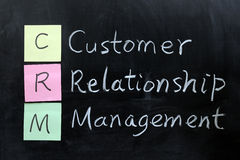 CRM, Customer Relationship Stock Photo