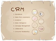 CRM or Customer Relationship Management Concept Process Stock Photography
