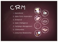 CRM or Customer Relationship Management Concept Process Stock Images