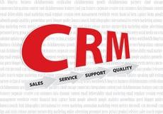 CRM Stock Photo