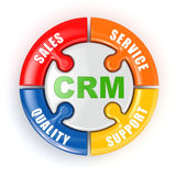 CRM. Customer relationship marketing  concept. 3d Royalty Free Stock Photography