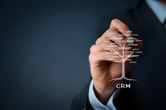 CRM and customers Royalty Free Stock Image