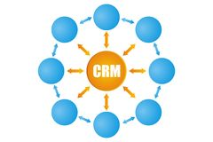 CRM illustrations. Illustrations of (CRM) Customer Relationship Management Stock Image