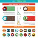 Crm Infographics Set Royalty Free Stock Photos