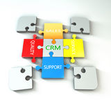 CRM jigsaw. Render of a jigsaw with business text written on it Stock Images