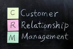 CRM, rapporto del cliente Fotografia Stock