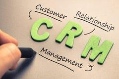 CRM Stock Photos