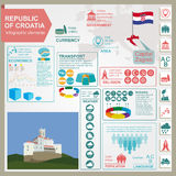 Croatia  infographics, statistical data, sights Stock Image
