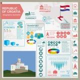 Croatia  infographics, statistical data, sights Stock Image