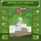 Croatia  infographics, statistical data, sights Royalty Free Stock Photography